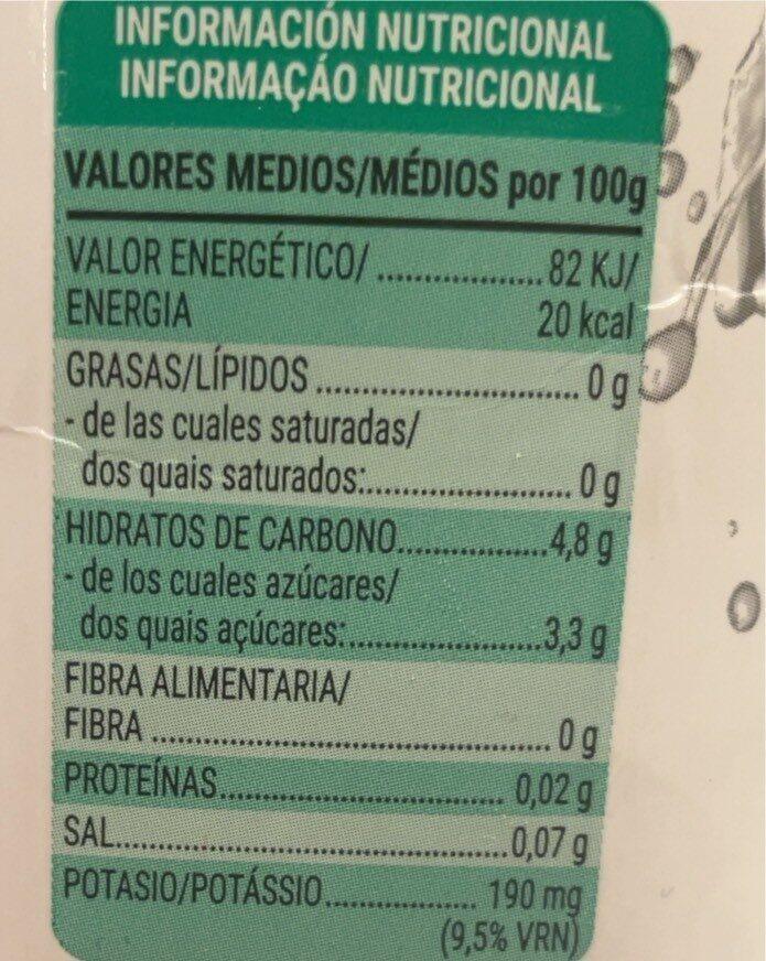 Agua de coco - Informazioni nutrizionali - en