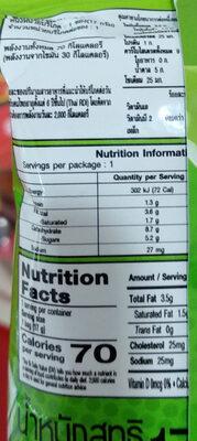 ยูโร่เค้กกลิ่นใบเตย - Informations nutritionnelles