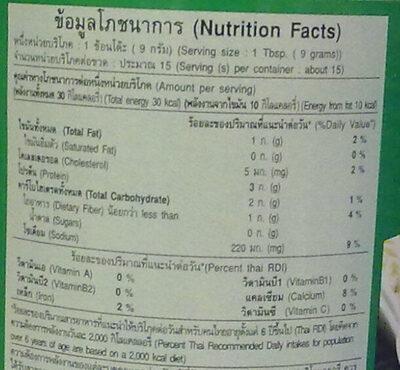 น้ำพริกสวรรค์ - Valori nutrizionali - th