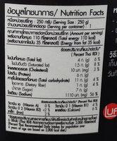โอเด้ง - Nutrition facts