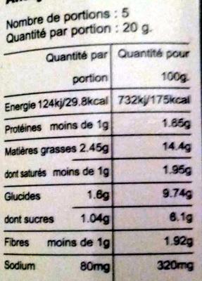 Coriandre émincée - Informations nutritionnelles