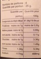 Citronnelle émincée - Nutrition facts