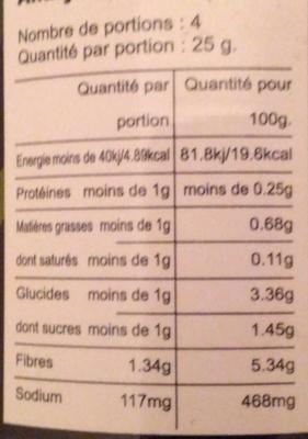 Citronnelle émincée - Informations nutritionnelles