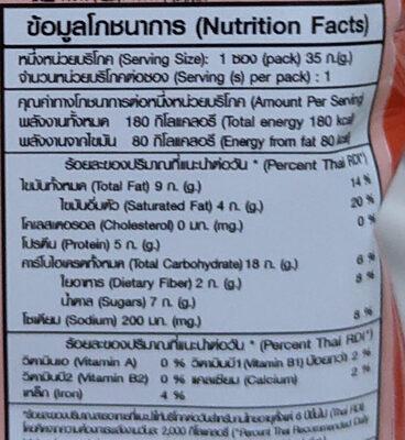 ถั่วมารูโจ้ รสกุ้ง - Valori nutrizionali - th