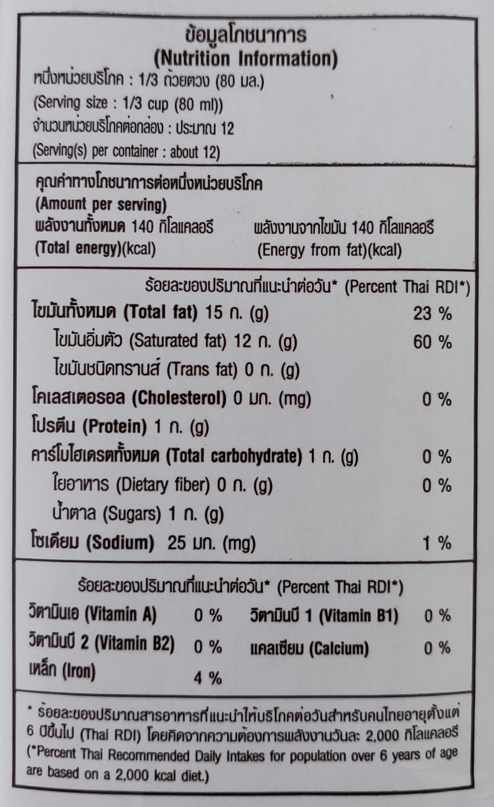 coconut milk - Nutrition facts