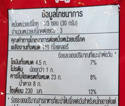 ปาร์ตี้ คาราเมล - Nutrition facts - th
