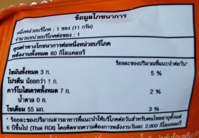เทสโต - Nutrition facts - th