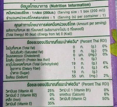 น้ำเชอร์รี่ เบอร์รี่ ผสมองุ่น - Nutrition facts