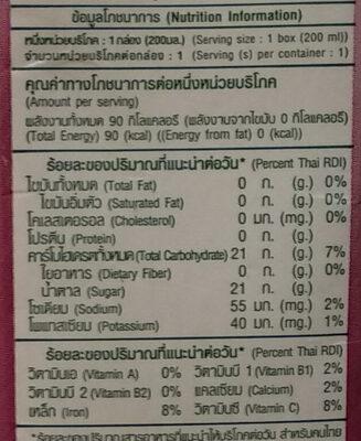 น้ำองุ่นแดง ตรา ทิปโก้ - Informations nutritionnelles - th