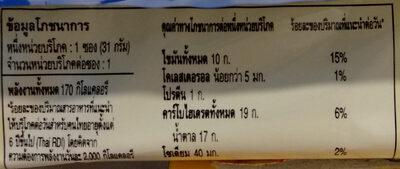 แอลฟี่ คุกกี้แอนด์ครีม - Informations nutritionnelles - th