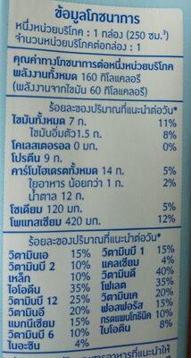 ไวตามิลค์โลชูการ์ - Informations nutritionnelles