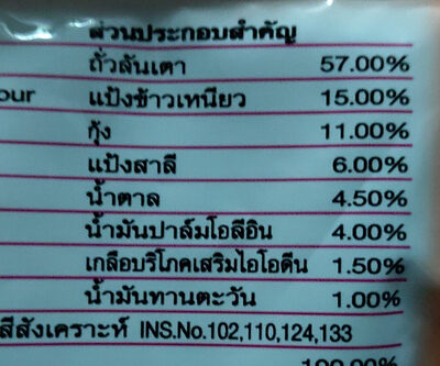 ถั่วลันเตาเคลือบรสบาร์บีคิว - Ingredients