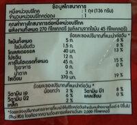 เบอร์เกอร์ข้าวเหนียวอัญชันสเต็กไก่ซอสแจ่ว - Voedingswaarden - th