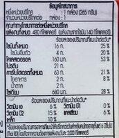 ข้าวกะเพราไก่+ไข่ดาว - Informations nutritionnelles - th