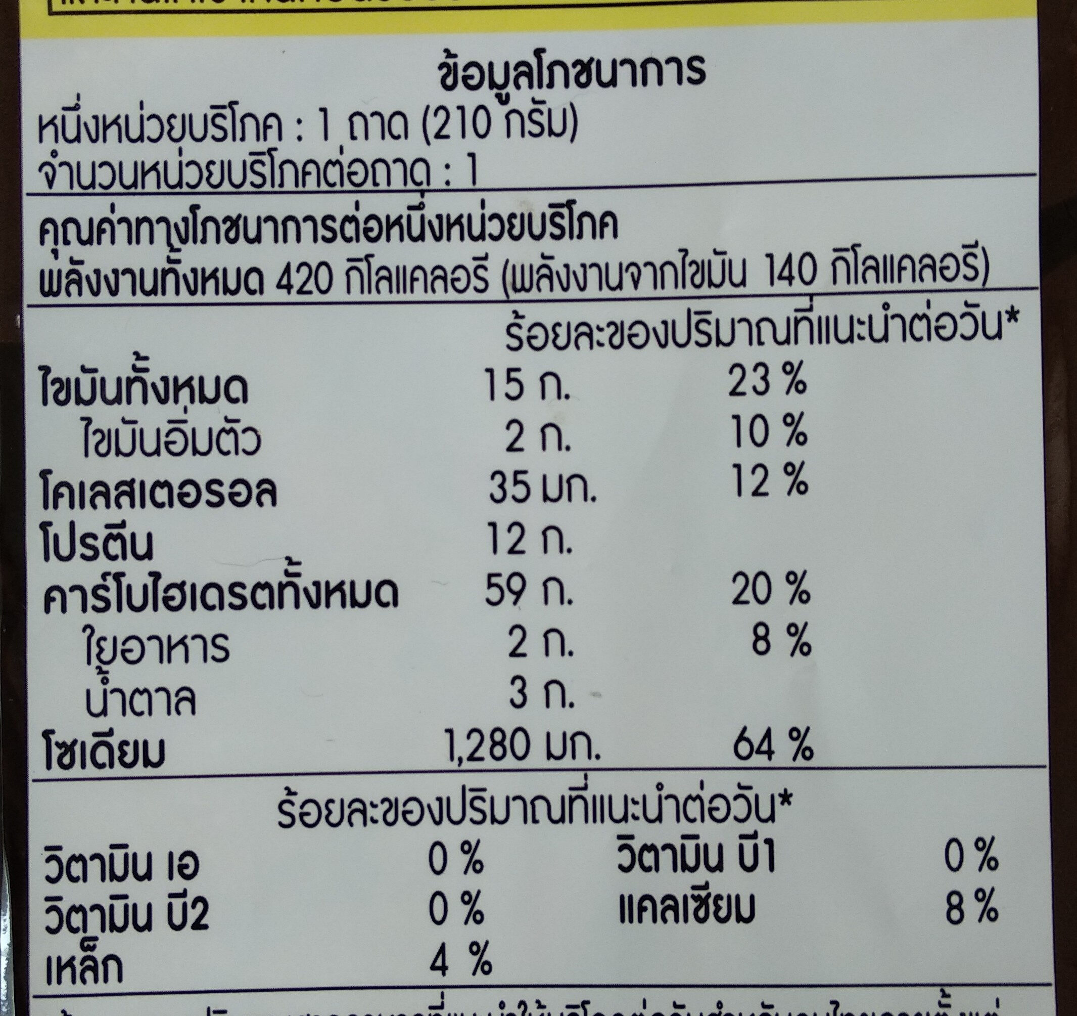 ข้าวผัดคะน้าปลาเค็ม - Informations nutritionnelles - th
