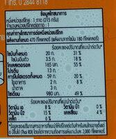 ข้าวผัดปู - Informations nutritionnelles