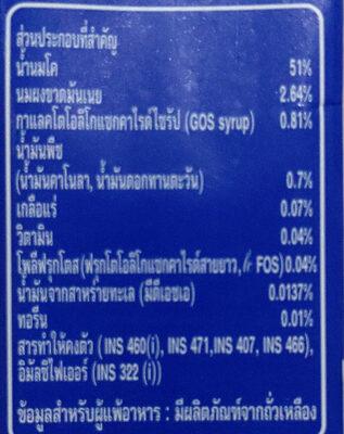 ไฮคิส 3 พลัส - Ingredients