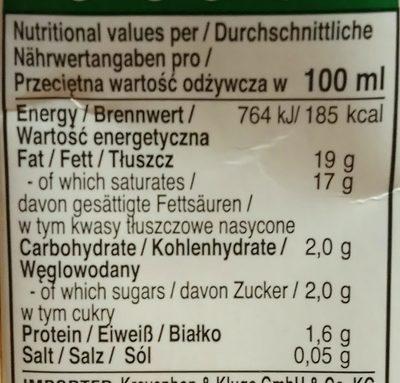 Lait de coco - Nutrition facts