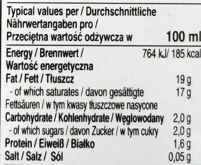 Coconut milk - Wartości odżywcze