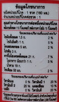 ดัชมิลล์ 4 อิน 1 รสสตรอเบอร์รี่ - Nutrition facts