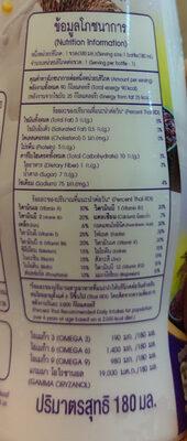 DNAriceberrymilk - Informations nutritionnelles
