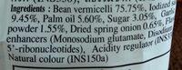 มาม่าวุ้นเส้นน้ำใส - Ingredients