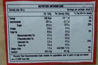 ไอศครีมรสมอคค่าและช็อกโกแลต - Nutrition facts - th