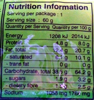 Yumyum - Nutrition facts