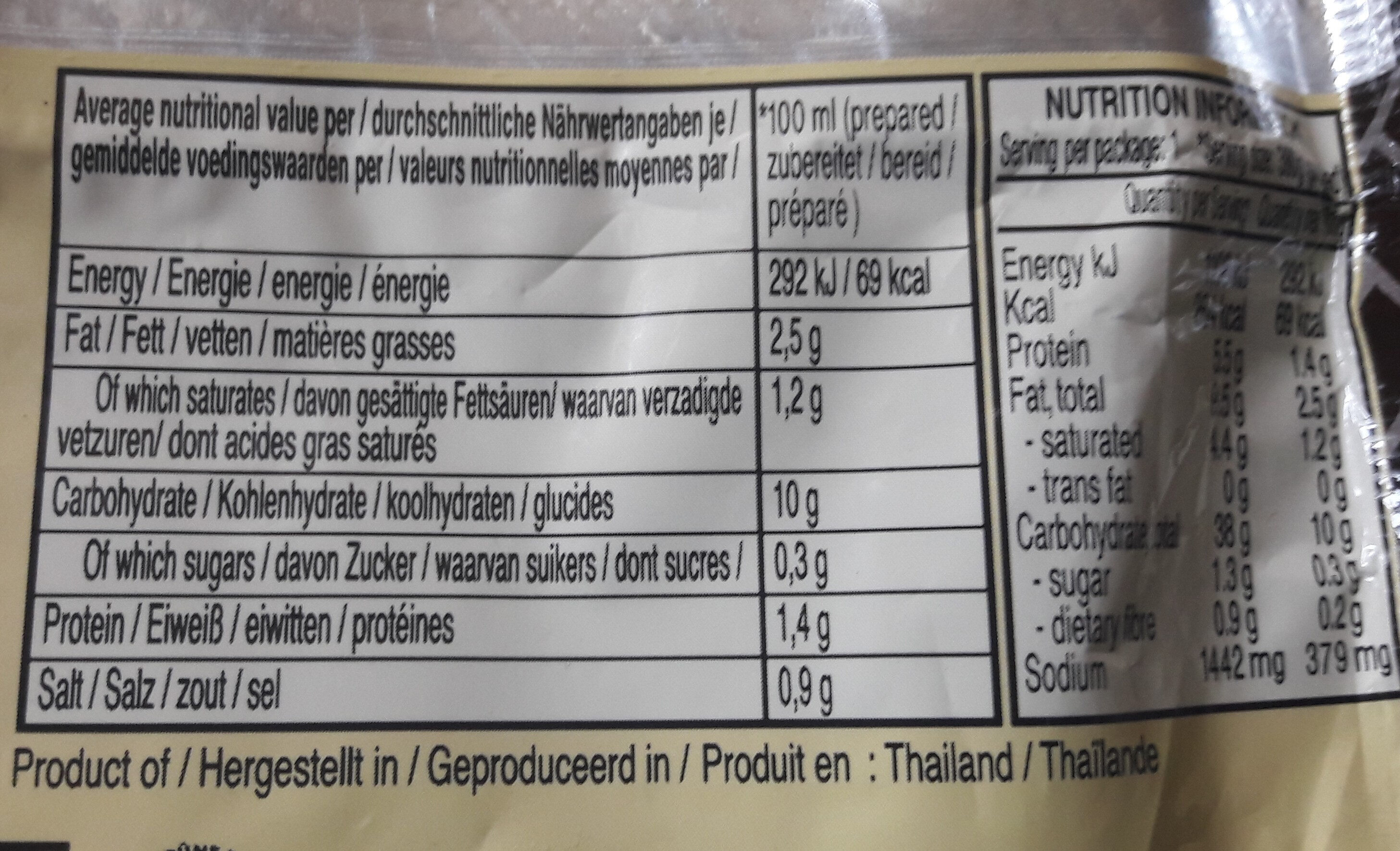 Japanese Chicken - Informations nutritionnelles