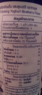 นมเปรี้ยวรสบลูเบอร์รี่ - Nutrition facts - th