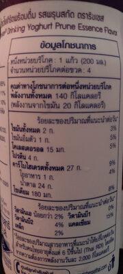นมเปรี้ยวรสลูกพรุน - Nutrition facts - th