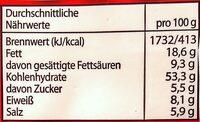 Instant Nudelsuppe - Typ Shrimp - Informations nutritionnelles - de
