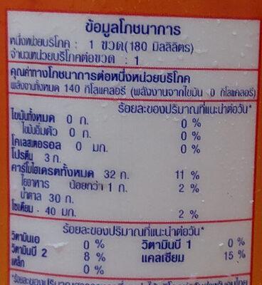 นมเปรี้ยวรสส้ม - Nutrition facts