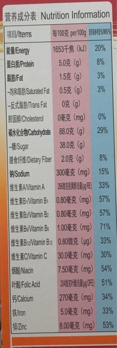 Coco balls - Voedingswaarden - en