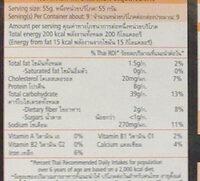 พาสต้า สปาเก็ตตี้ ดีปลาหมึก - Nutrition facts