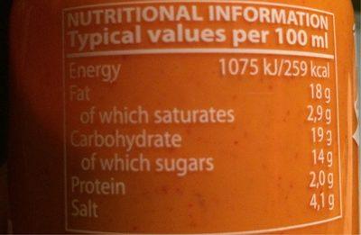 Sauce Piment Mayo Sriracha - Nutrition facts