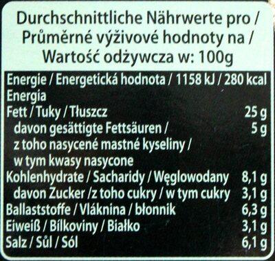 Green Curry Paste - Voedingswaarden - de