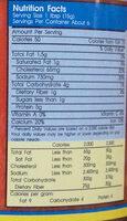 น้ำพริกนรกกุ้ง - Ingredients