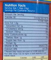 น้ำพริกนรกกุ้ง - Nutrition facts