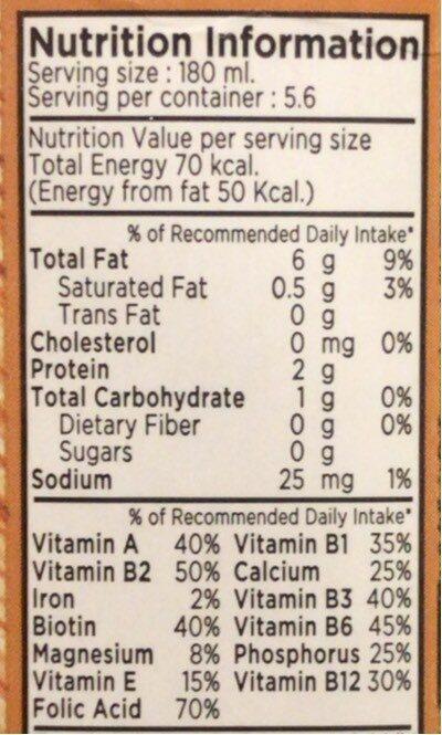 Real Almond Milk - Giá trị dinh dưỡng - en