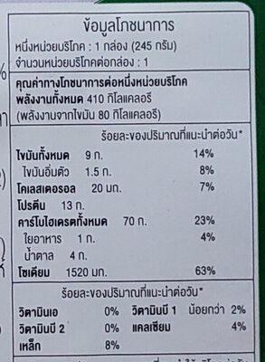 ข้าวผัดกะเพราไก่ - Nutrition facts