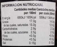 Leche De Coco - Voedingswaarden