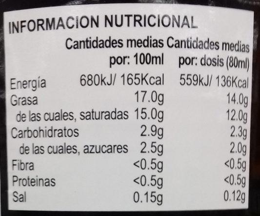 leche de coco sin azucar informacion nutricional