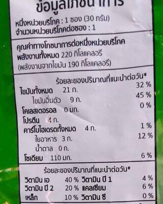 สาหร่ายทอด - Nutrition facts