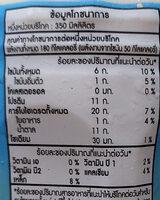 นมถั่วเหลืองผสมฟองเต้าหู้ - Nutrition facts
