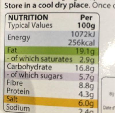 Pâte de Curry Jaune - Informations nutritionnelles