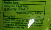 Wrigley's Doublemint Gum - Nutrition facts