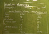 Pearl Royal, Coconut Water - Nutrition facts