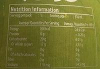 Pearl Royal, Coconut Water - Nutrition facts - en