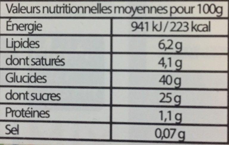 Mochi Ice Dessert - Cool Mix - Informations nutritionnelles